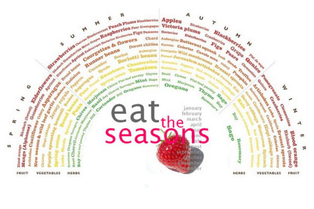 Eat-Seasonal